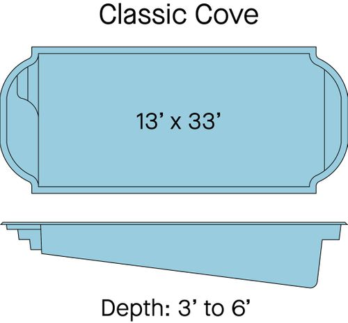 Classic Cove.jpg
