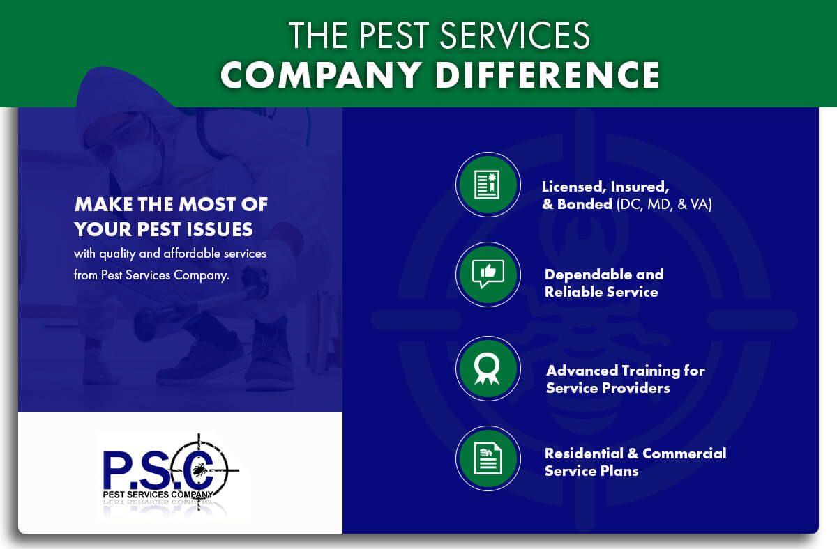 2021_06-23_PSC -Pest ServicesCompany_Infographic.jpg