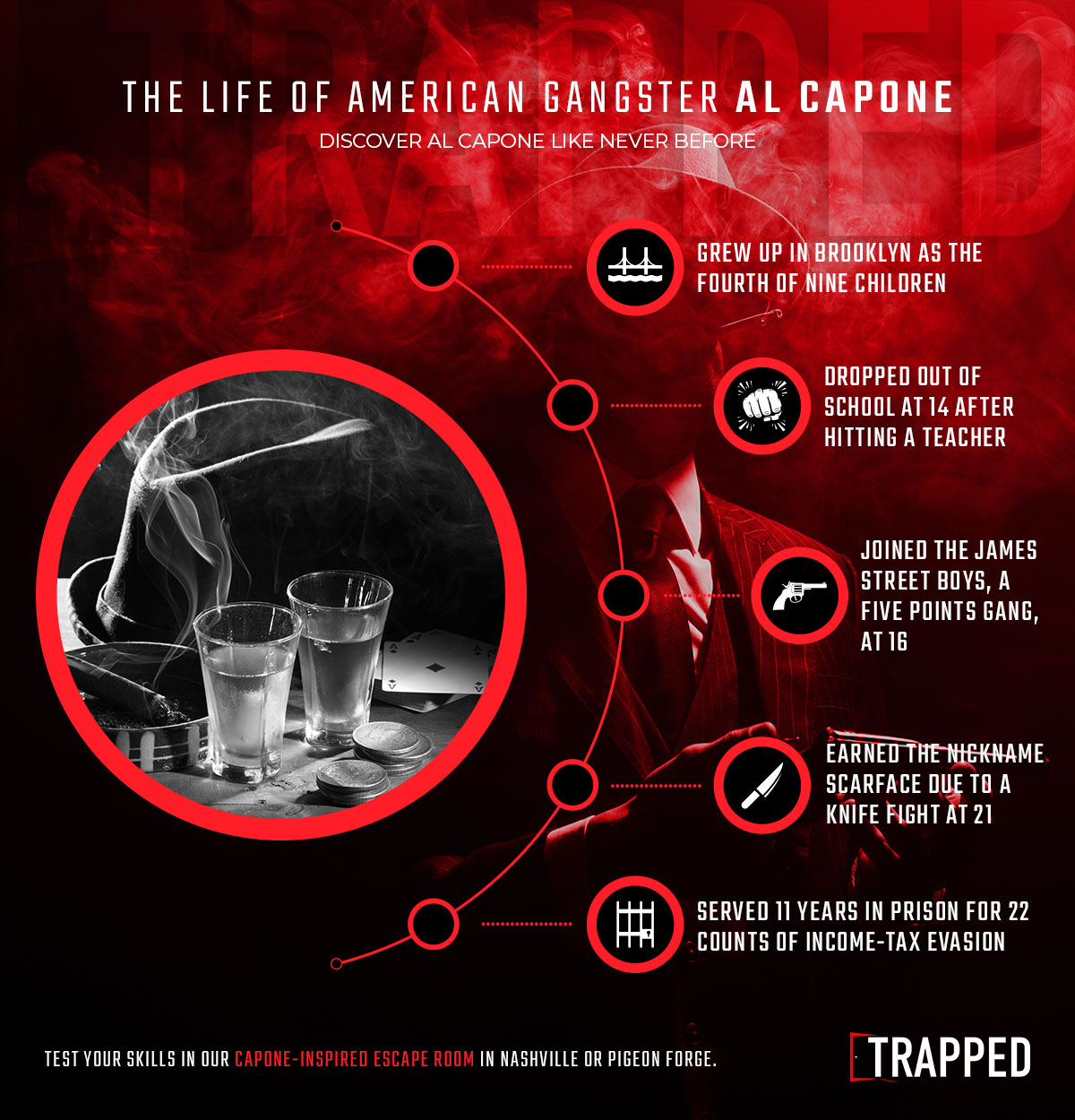 The-Life-of-American-Gangster-Al-Capone-Infographic.jpg