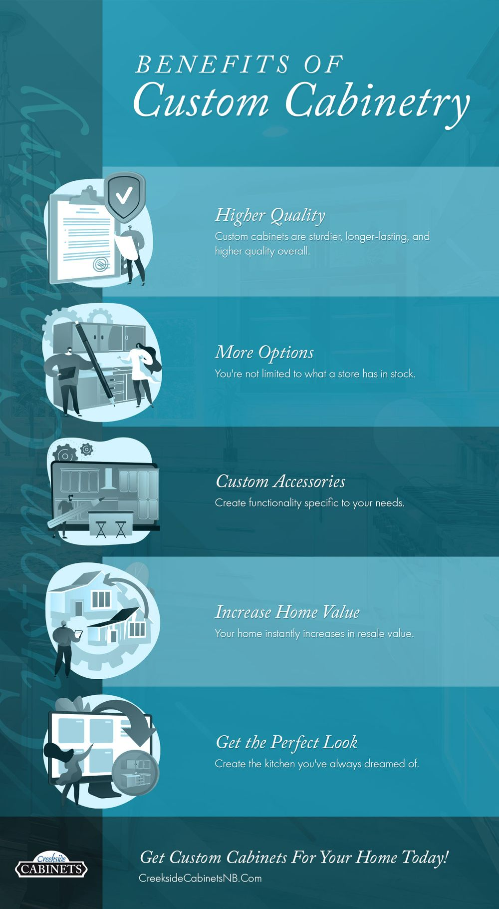 CustomCabinetry_Infographic.jpg