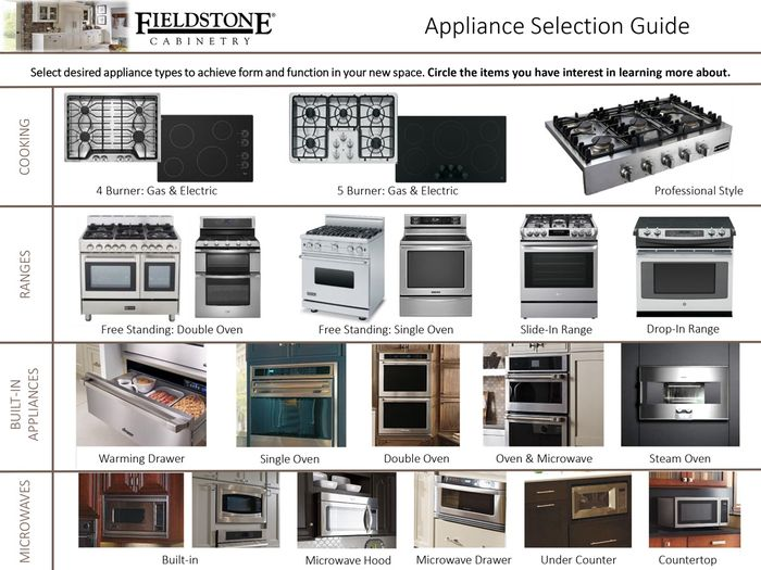 Appliance Selection