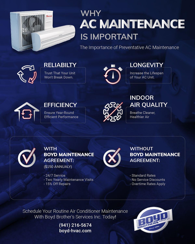 Why-AC-Maintenance-is-Important-Infographic-01-5e9a24ae71b7e.jpeg