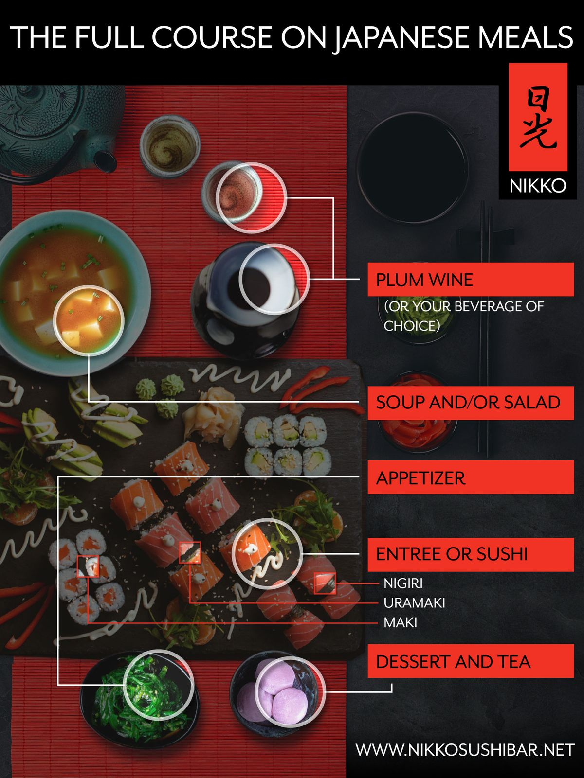 The-Full-Course-on-Japanese-Meals.jpg
