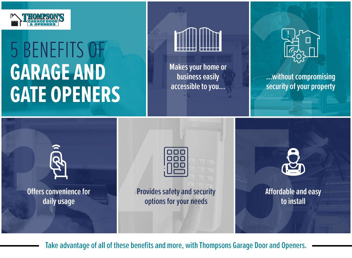 Benefits Of Garage And Gate Openers infographic