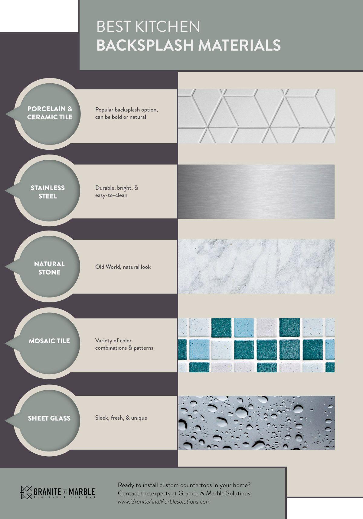 Best Kitchen Backsplash Materials.jpg