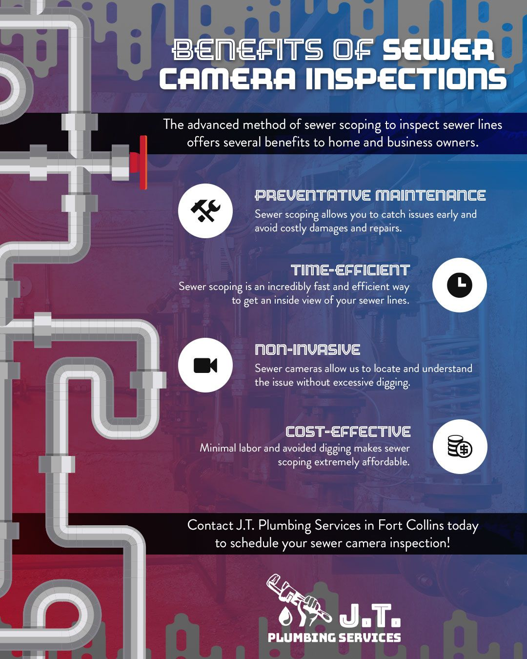 Benefits of Sewer Camera Inspections.jpg