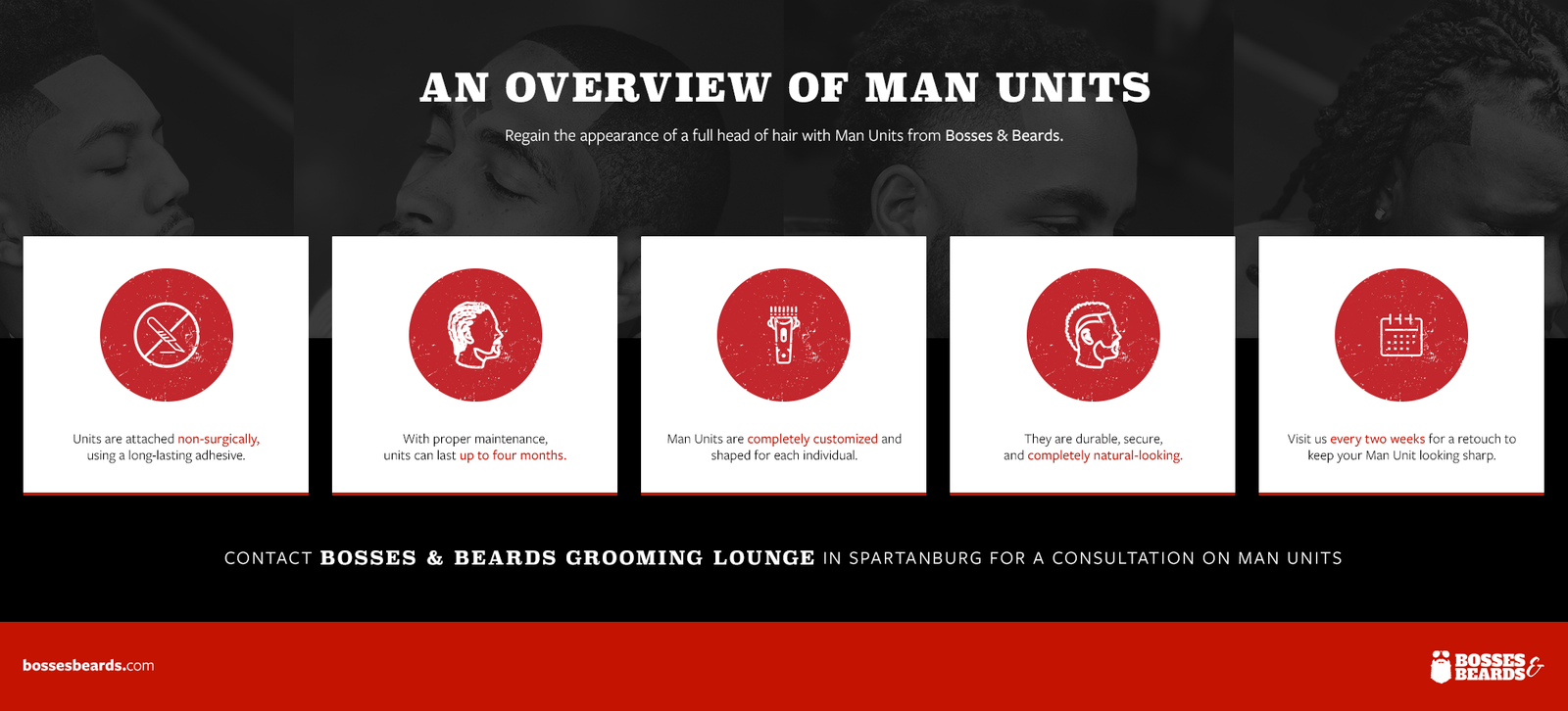 Overview of Man Units - infographic.png