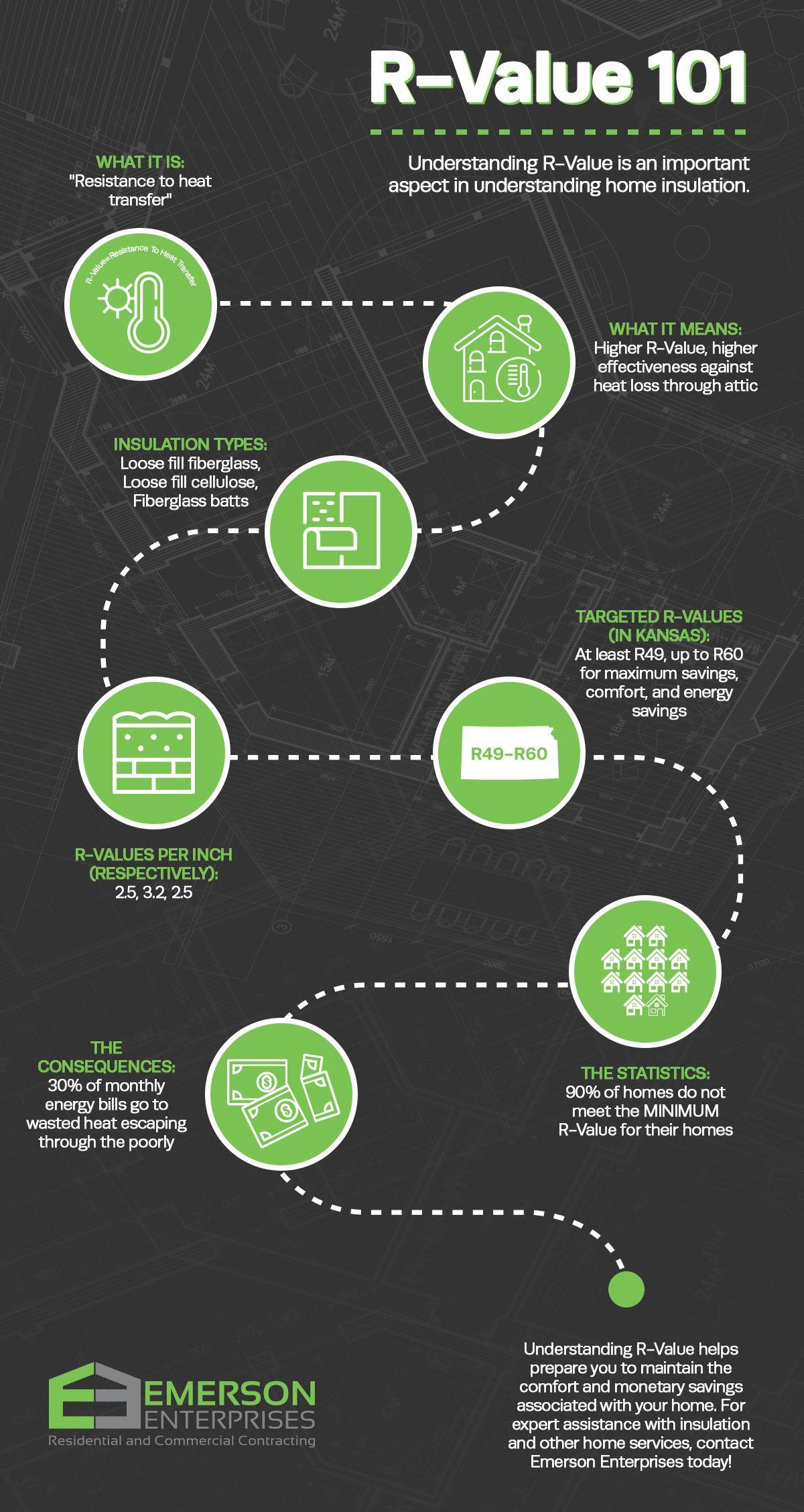 8.31.20_RValue101_Infographic.jpg