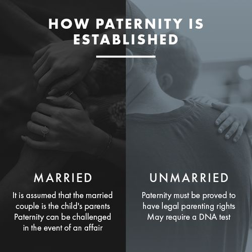 Establishing Paternity In Arizona_Slide 1.jpg