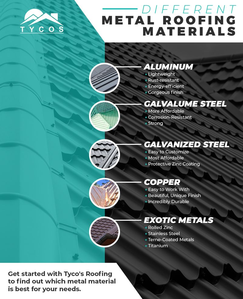 Different Metal Roofing Materials.jpg
