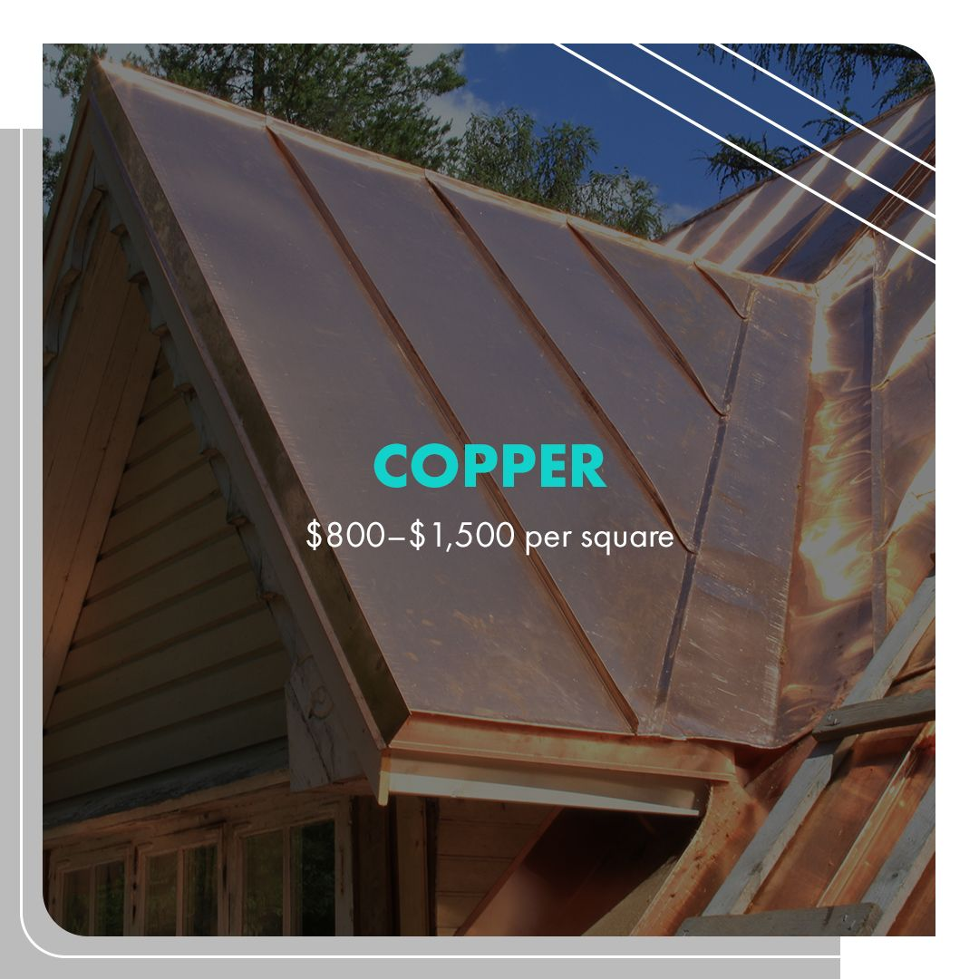 Copper Roofing Pricing