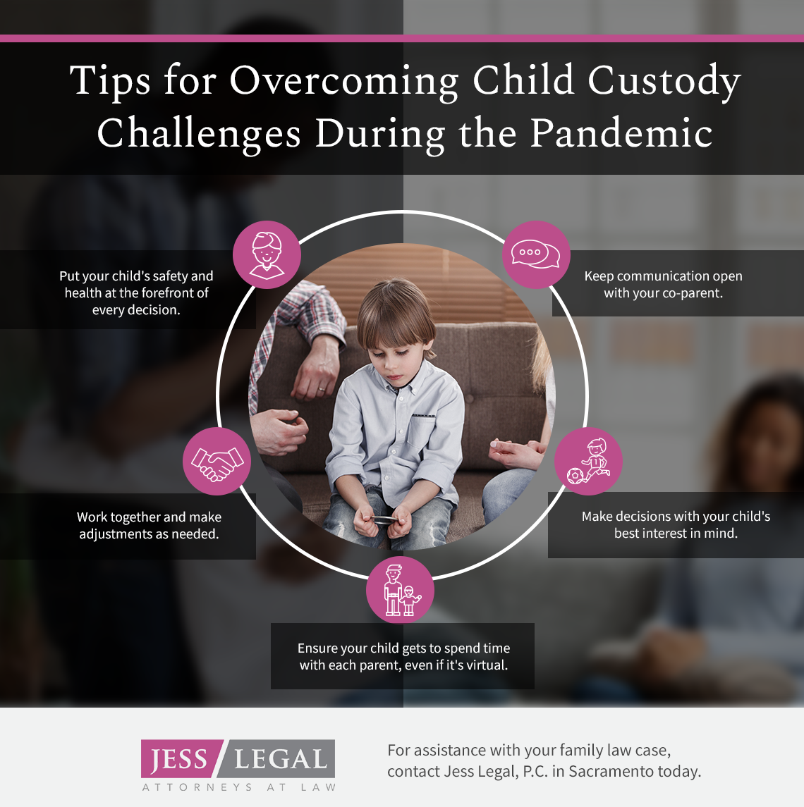 Tips for Overcoming Child Custody Challenges During the Pandemic.png