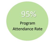 Attendance-5f7643cb67fb8.png