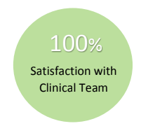 Satisfaction-5f7643cec3da5.png