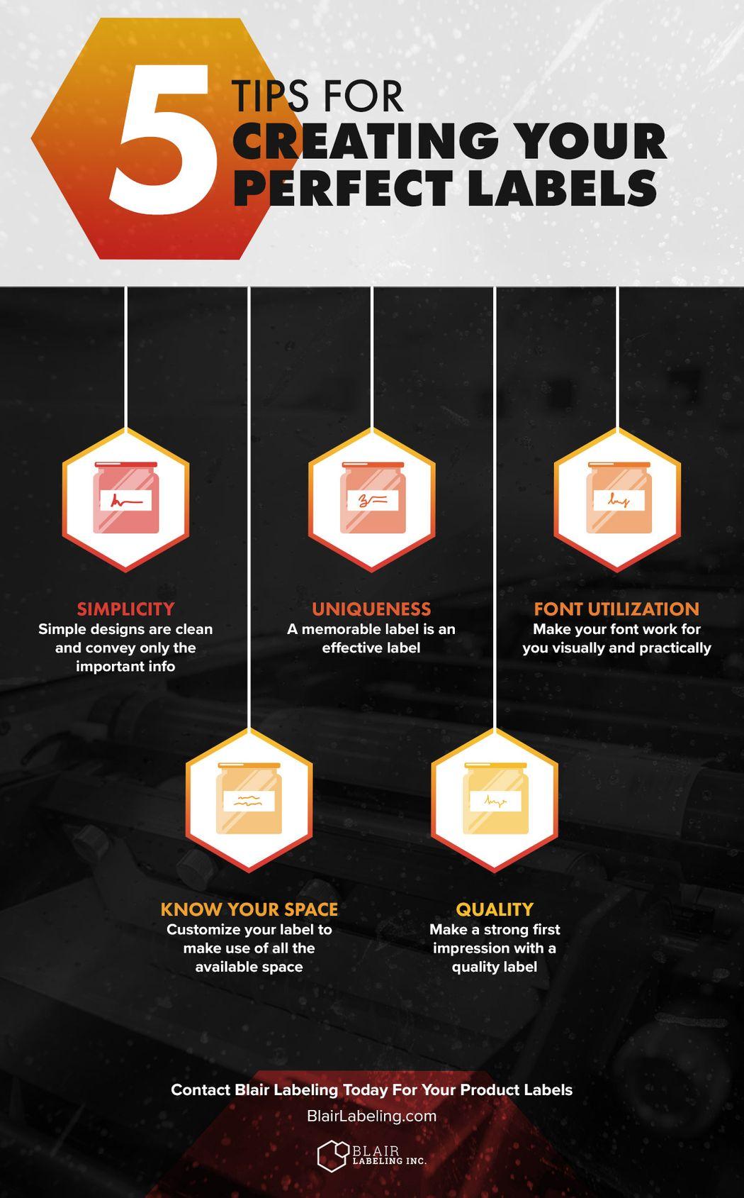 BlairLabeling_Infographic.jpg