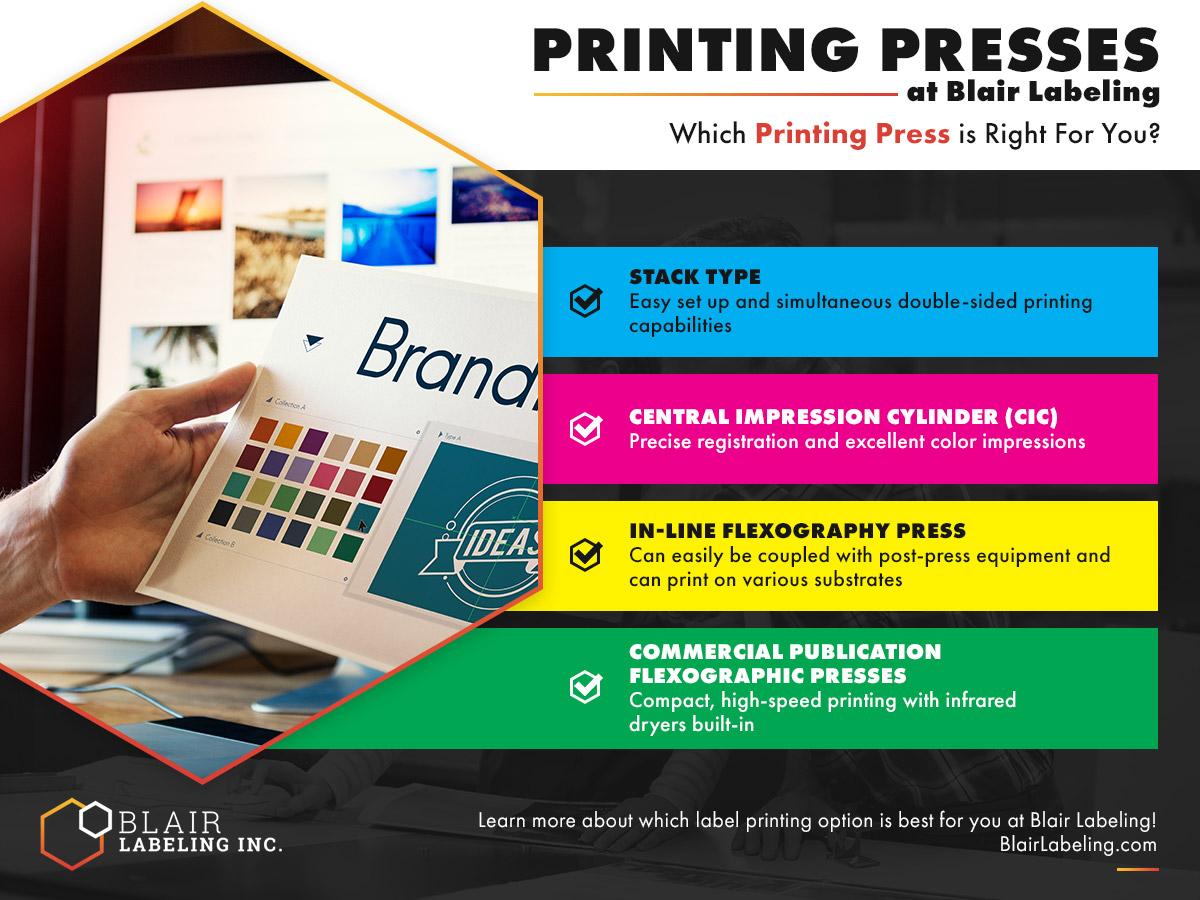 Printing Presses at Blair Labeling.jpg