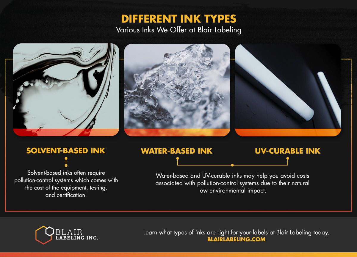 different ink types infographic