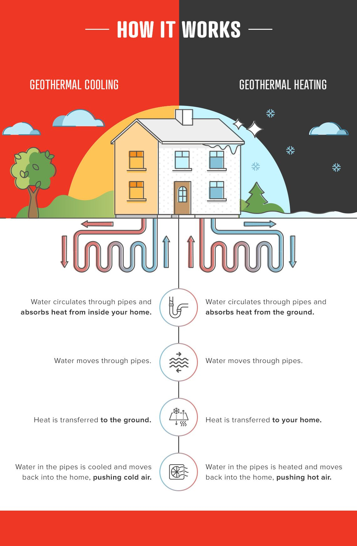 How It Works Infographic.jpg
