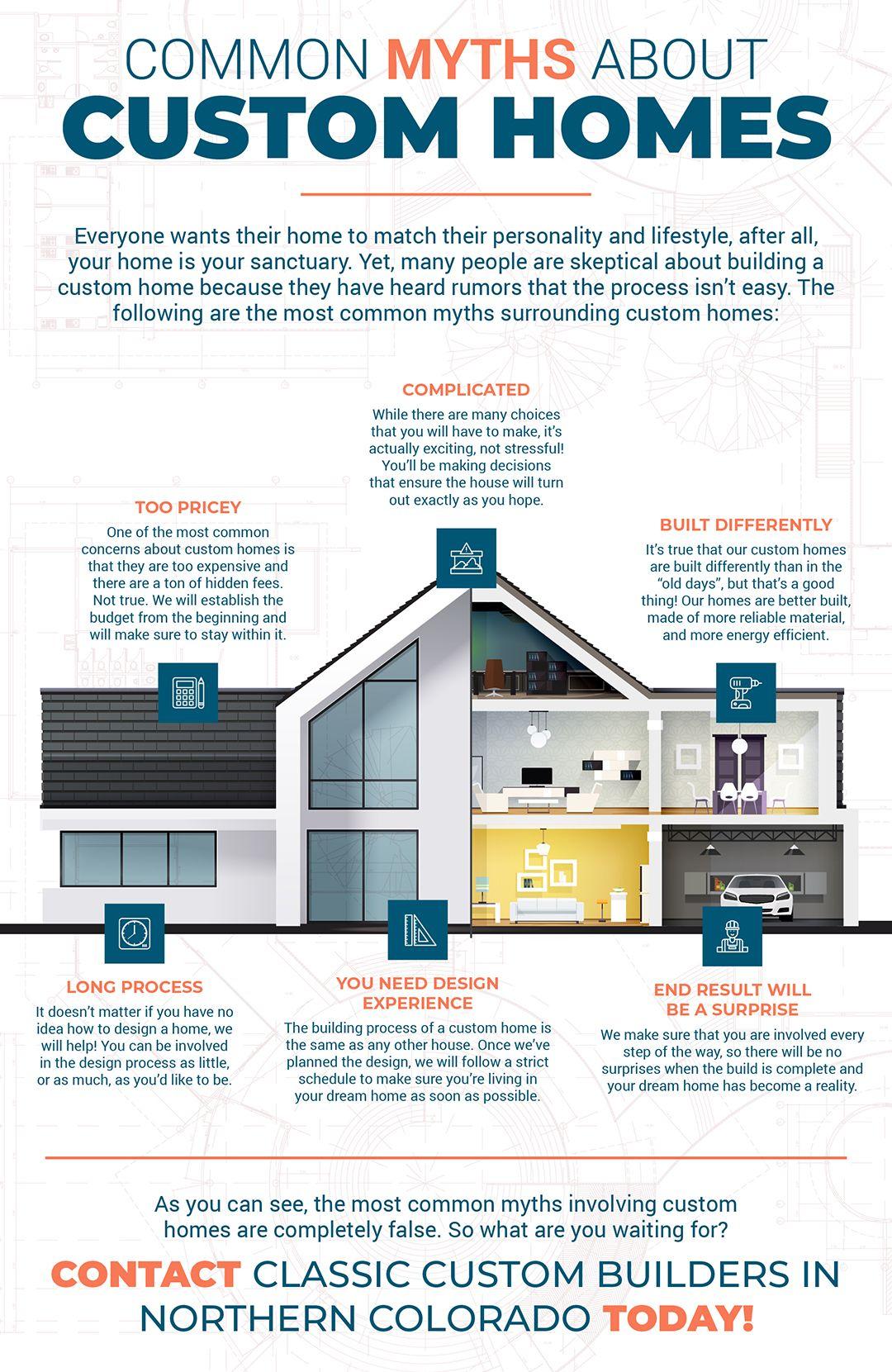 ClassicCustomBuilders-Infographic-01-5c8a44d0627d2.jpg