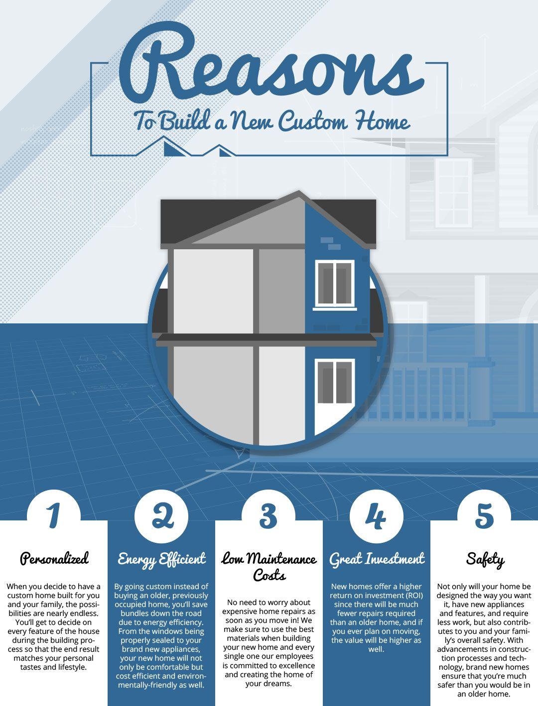 reasons-to-build-a-custom-home-5b92d098d1b85.jpg
