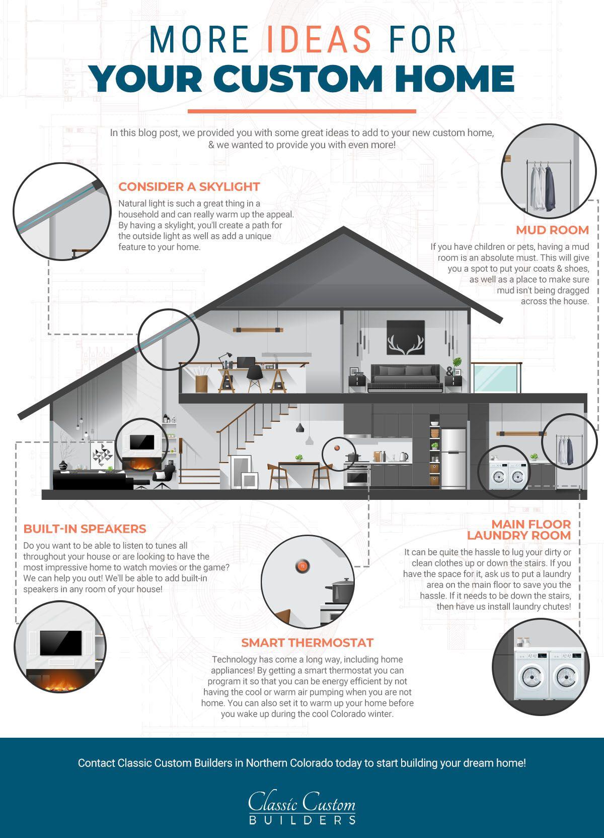 more-ideas-for-your-custom-home-5de575050e709.jpg