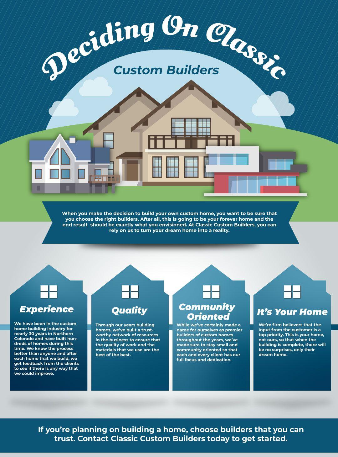 Deciding-On-Classic-Custom-Builders-5be36498d8b89.jpg