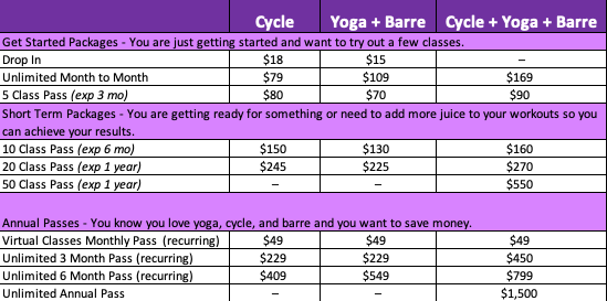 yoga spin barre classes price chart jacksonville fl.png