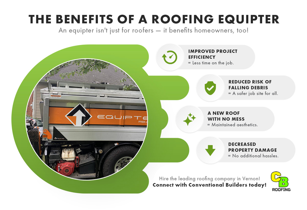 the benefits of a roofing equipter infographic.jpg