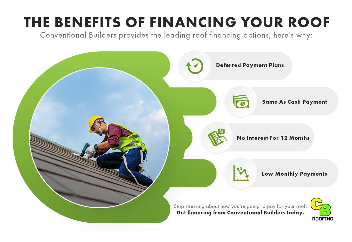 Financing Your Roof.jpg