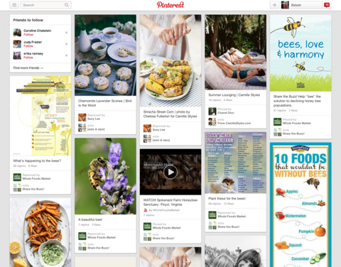 How to use Pinterest with Websites 360®