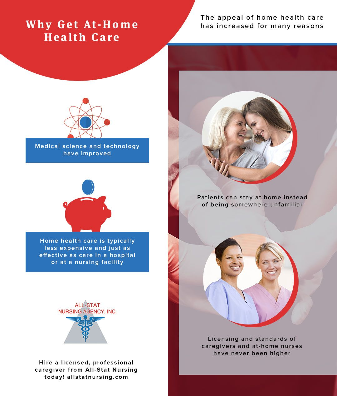 Why-Get-At-Home-Health-Care-Infographic-Recovered.jpg