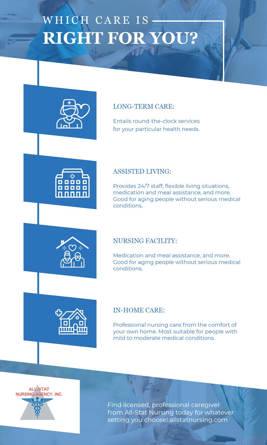 types-of-long-term-care-.2infographic.jpg