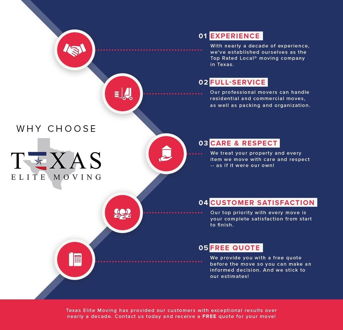 Why Choose Texas Elite Moving_.jpg