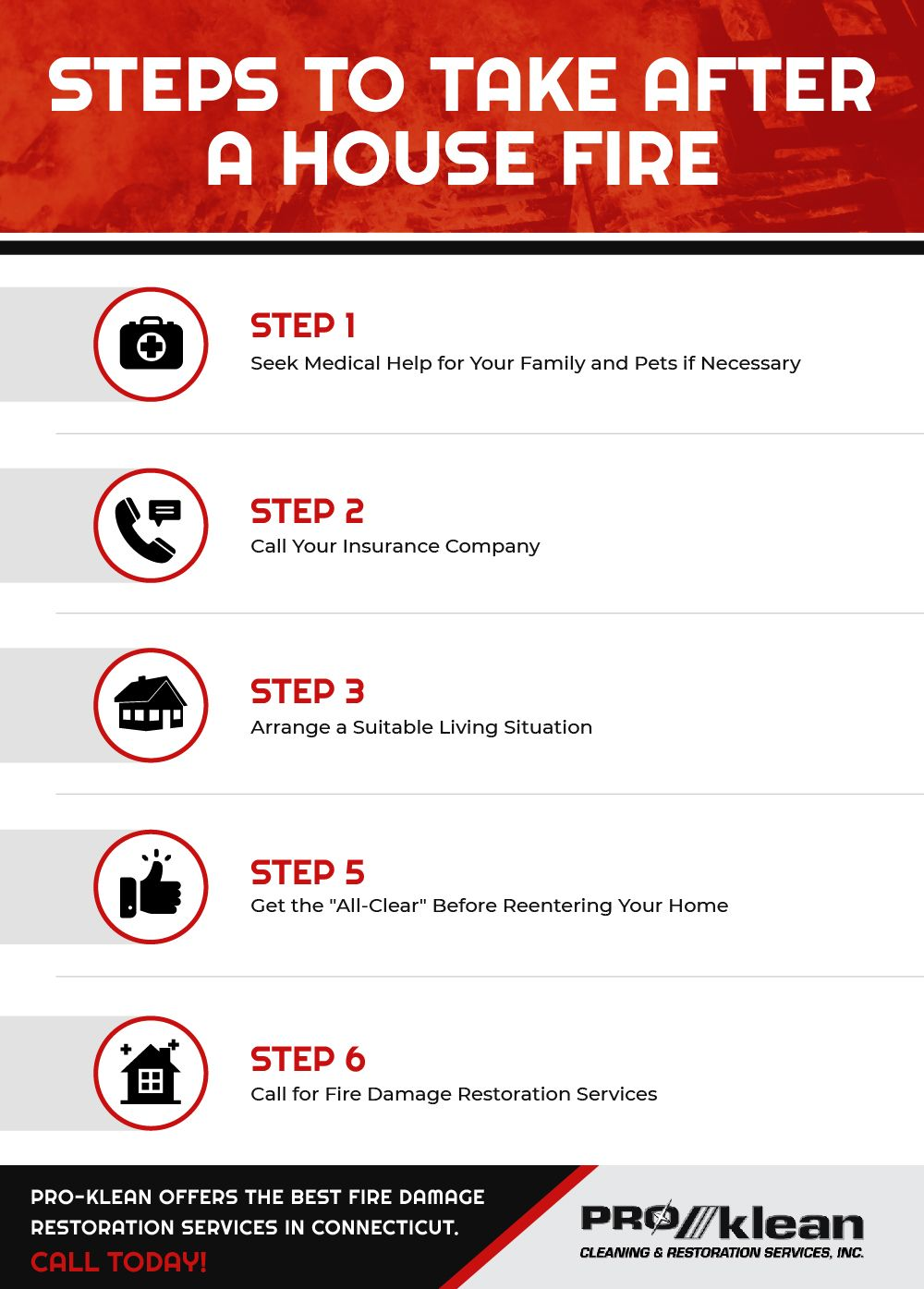 Steps to Take After a House Fire.jpg