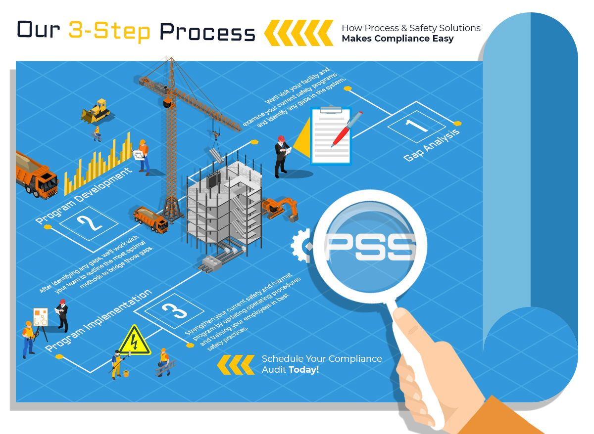 Process safety infographic.jpg