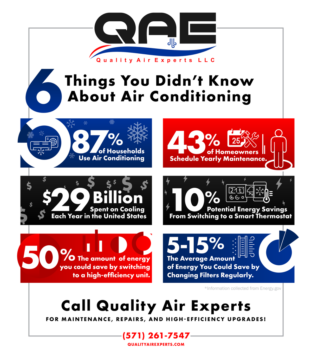 Infographic - 6 Things You Didnt Know About Air Conditioning-01.png