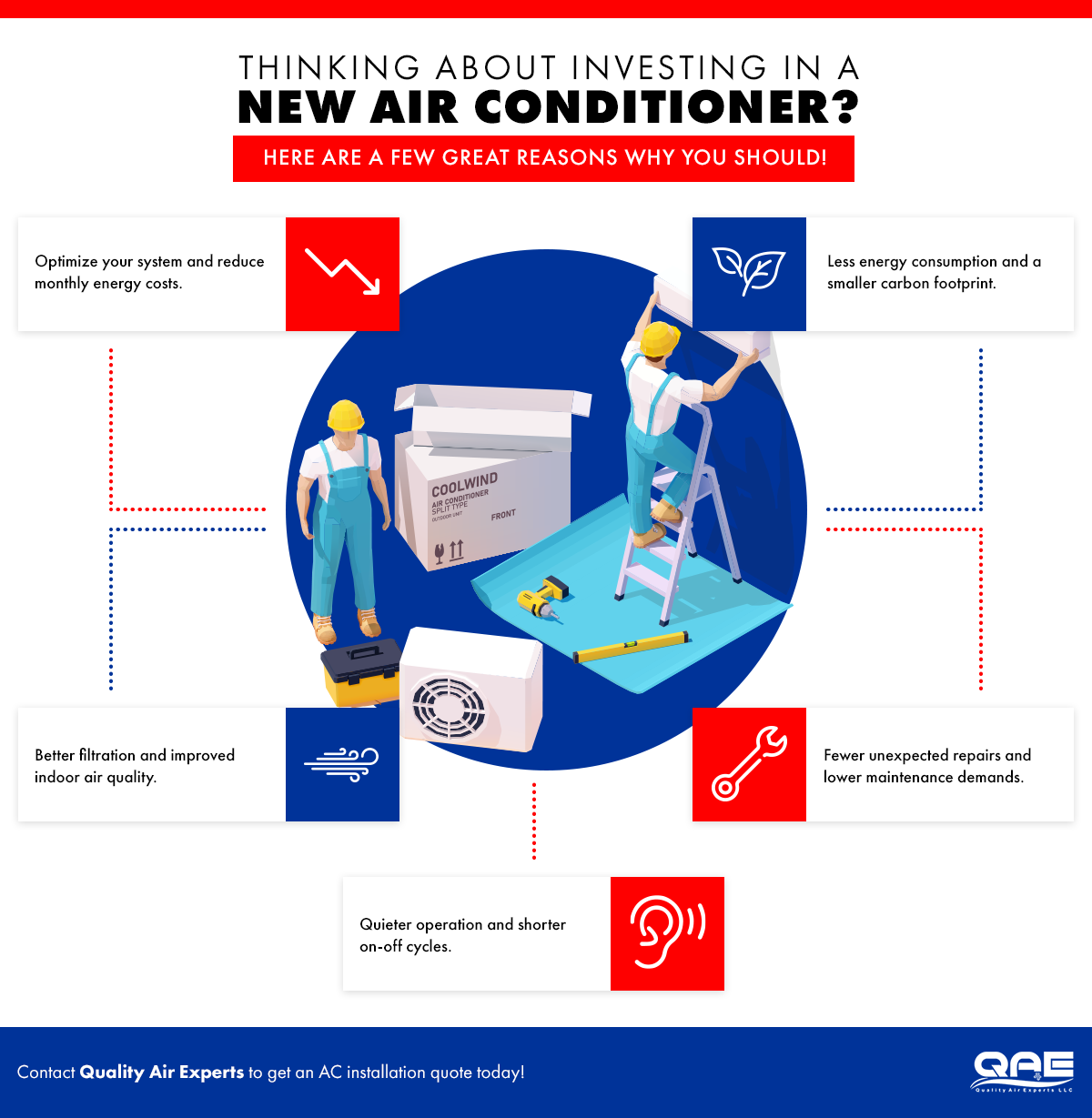 Thinking About Investing in a New Air Conditioner - Infographic.png