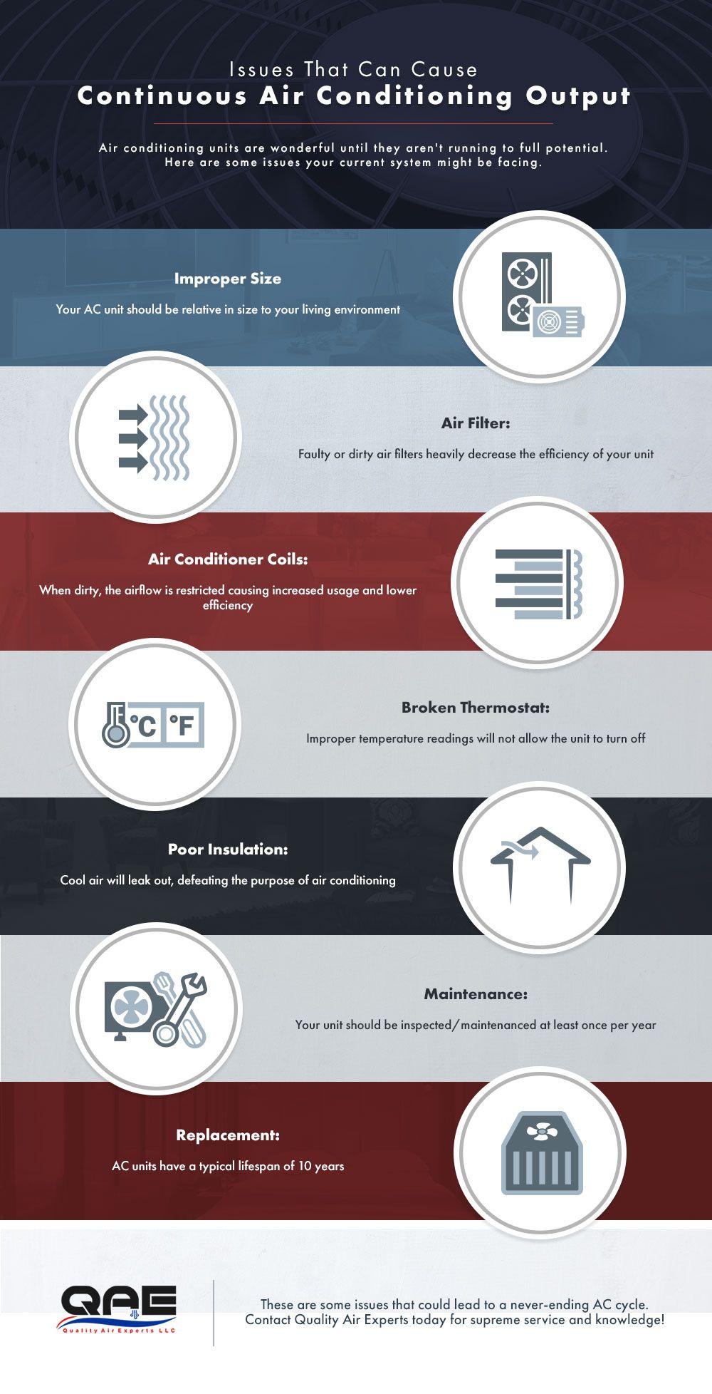 airconditioningissues-infographic.jpg