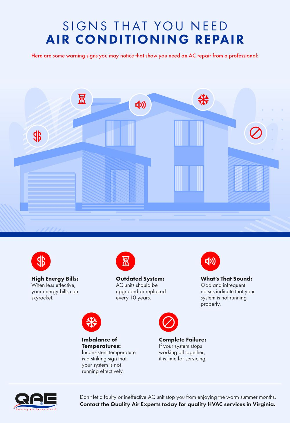 Signs That You Need Air Conditioning Repair Infographic