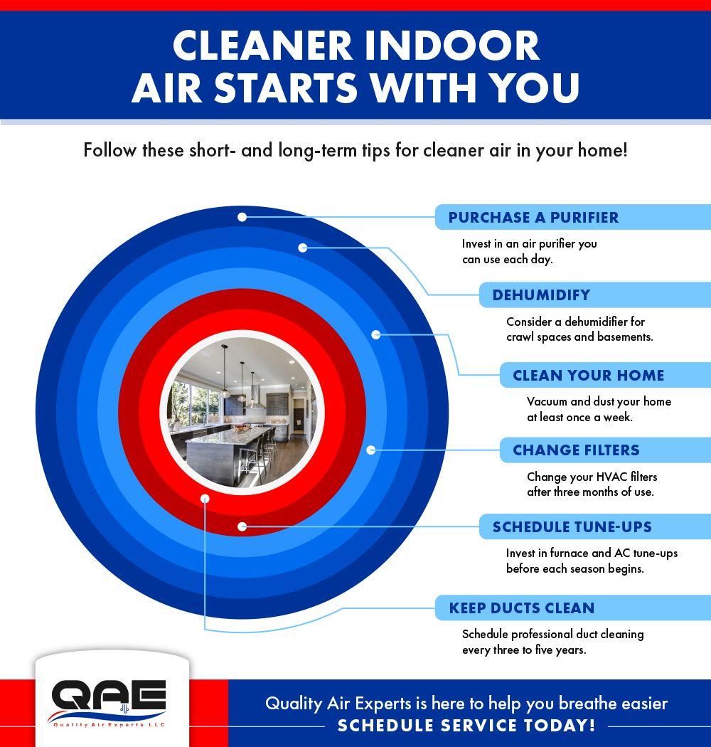 CleanerAir_Infographic.jpg