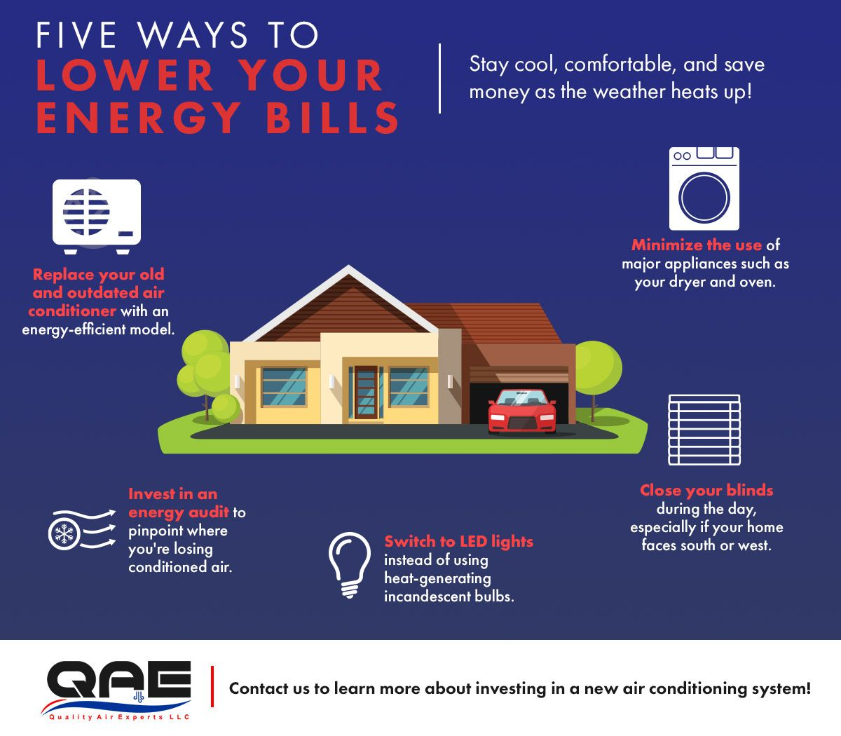 5 Ways To Lower Your Energy Bill.jpg