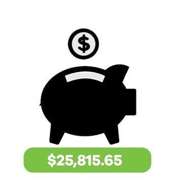 graphic of 25815.65 dollars raised