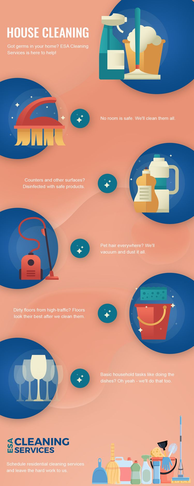 360-Cleaning-Services-infographic.jpg
