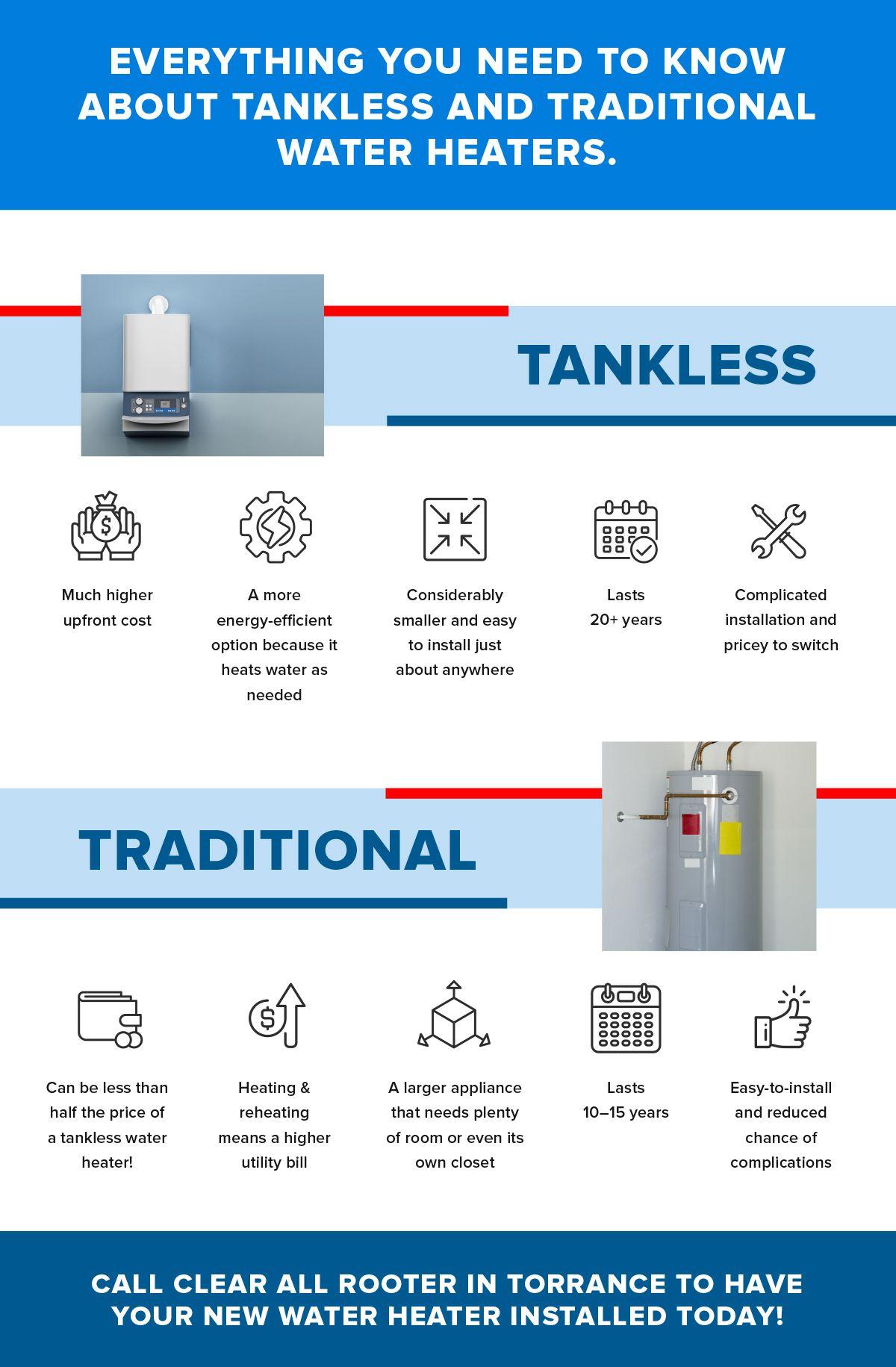 TanklessVsTraditionalWaterHeaters.jpg